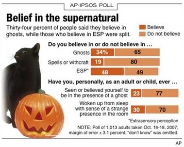ghost-poll.jpg